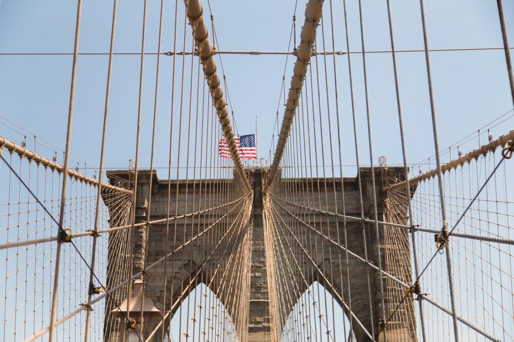 Rejsebudget NYC